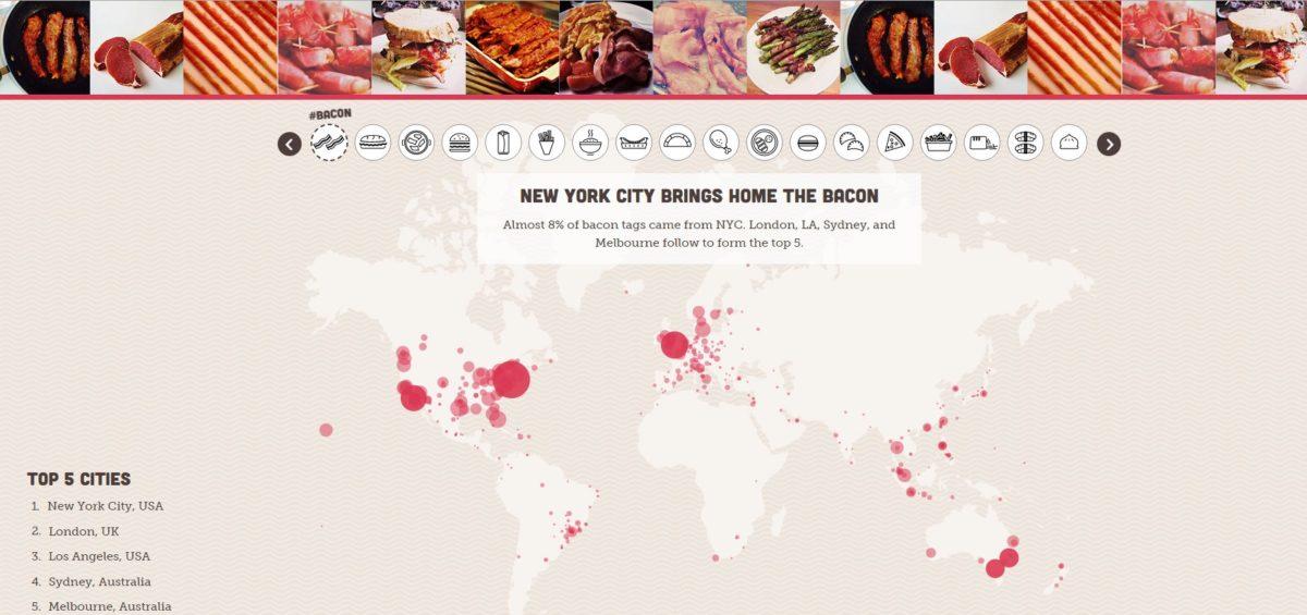 Spécialités culinaires - Guillaume Sciaux - Cartographe professionnel