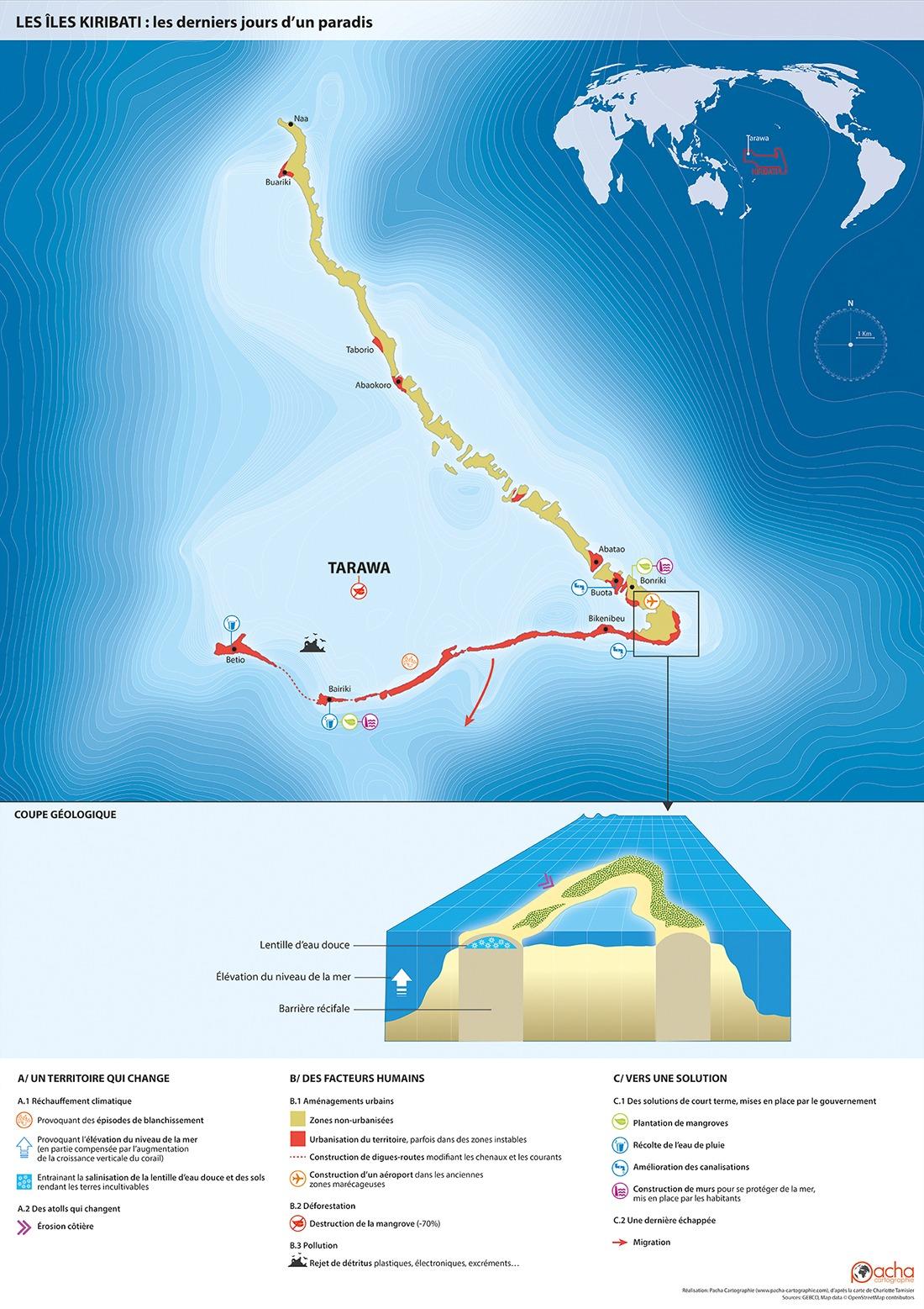 Carte des Kiribati - Guillaume Sciaux - Cartographe professionnel