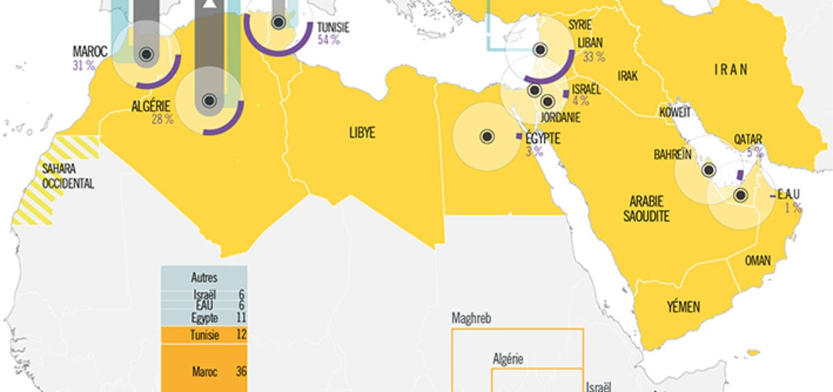 Carte Montaigne soft power - Guillaume Sciaux - Cartographe professionnel
