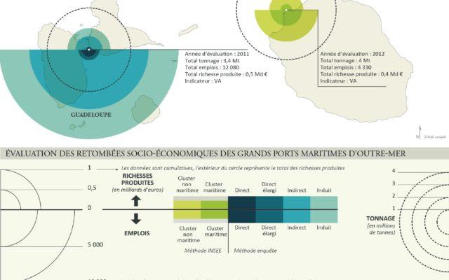 Robustesse GPM (2) - Guillaume Sciaux - Cartographe professionnel